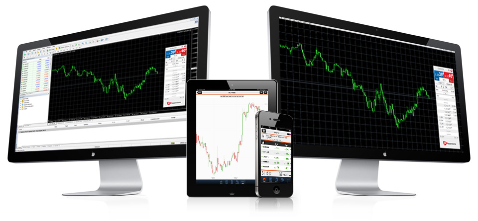 Titan FX Review: Trading Platforms