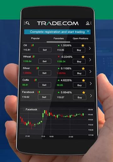Trade.com Review: Mobile Trading App