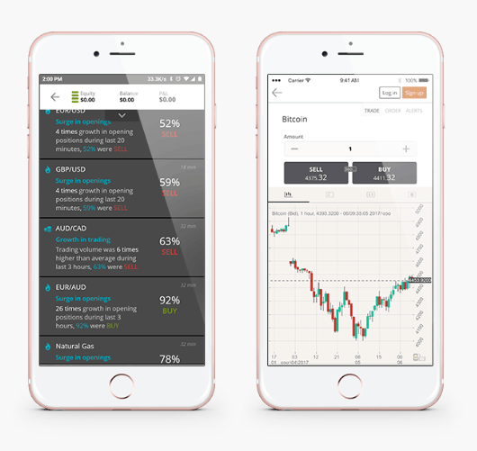 Trade360 Review: Mobile App