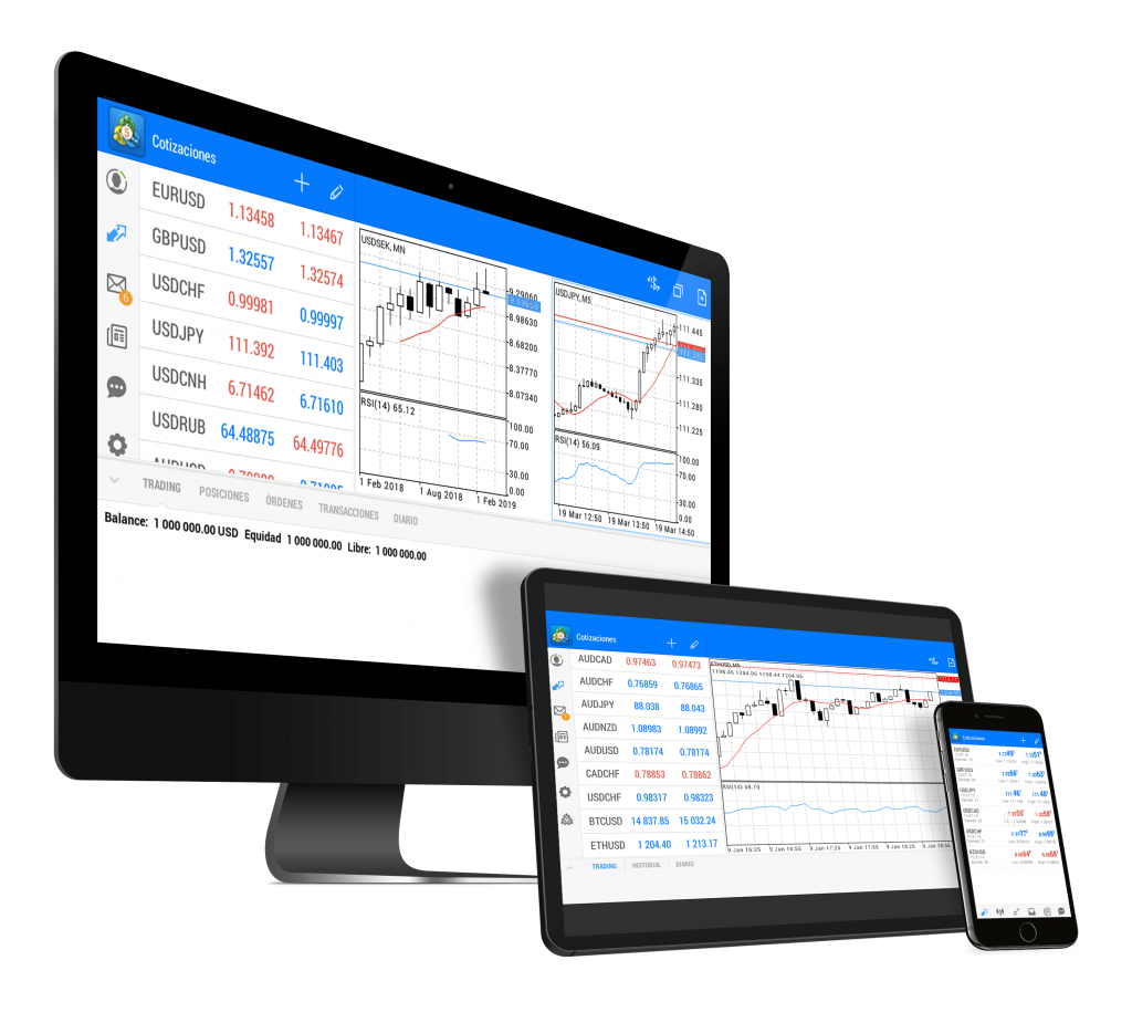 Tradeview Review: MT4 Trading Platform