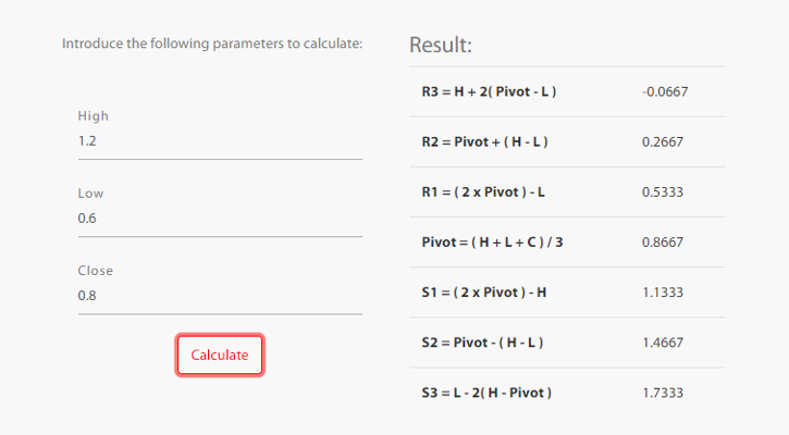 Tradeview Review: Pivot Points Calculator