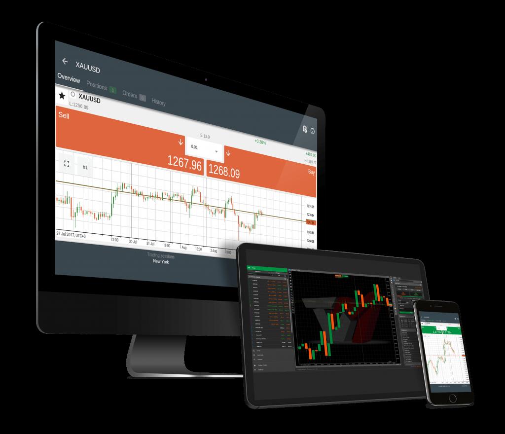 Tradeview Review: cTrader Trading Platform