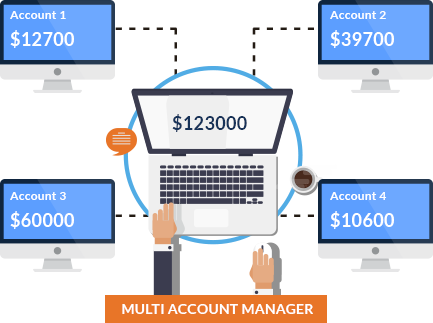 Turnkey Forex Review: Multi Account Manager (MAM)