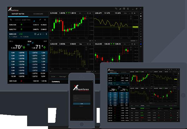 XtreamForex Review: MetaTrader Platform