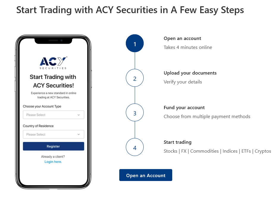ACY Securities Account Sign-Up