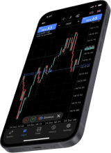 ACY Securities MT5 Mobile Trading App