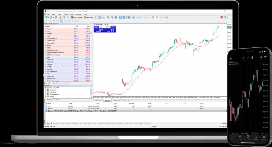 ACY Securities MT5 Trading Platform