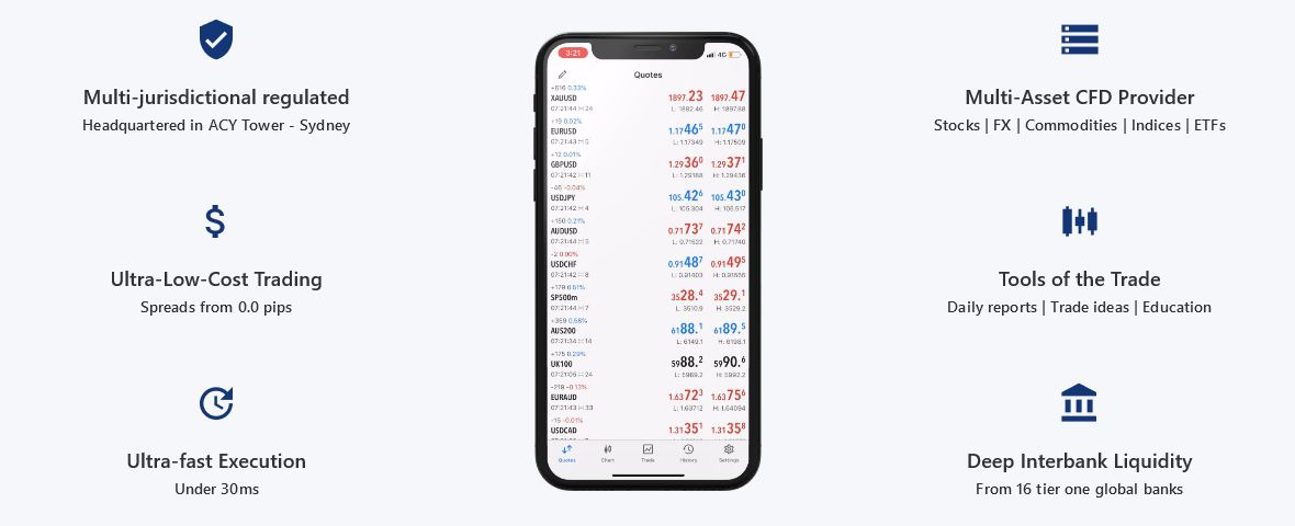 ACY Securities Overview