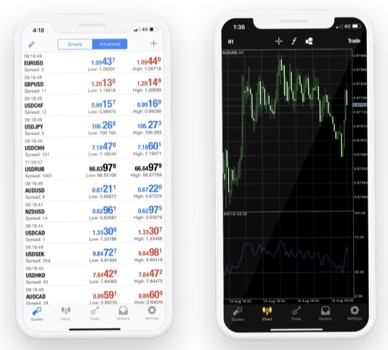 ACY Securities MT4 Mobile Trading App