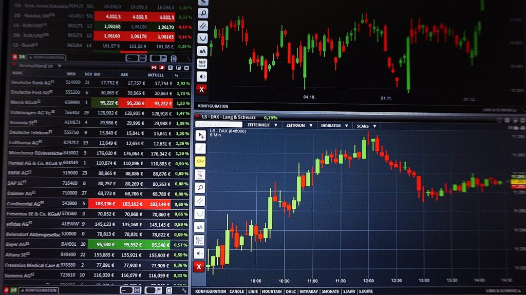 Best Trading Brokers: Online Trading