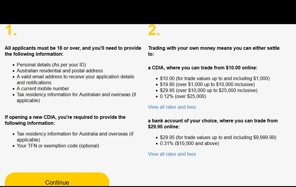 CommSec Account Opening Requirements