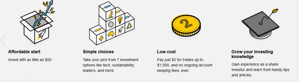 CommSec Review: Broker Features