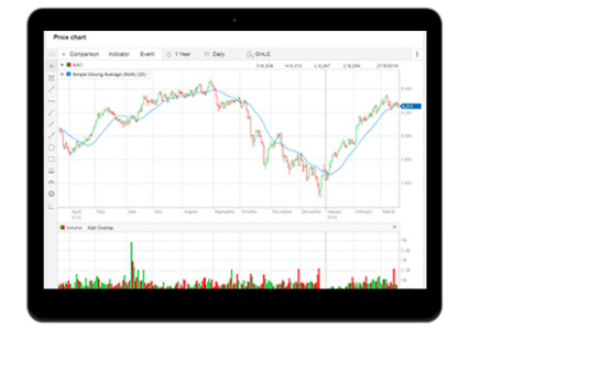 CommSec Review: Web Trading Platform
