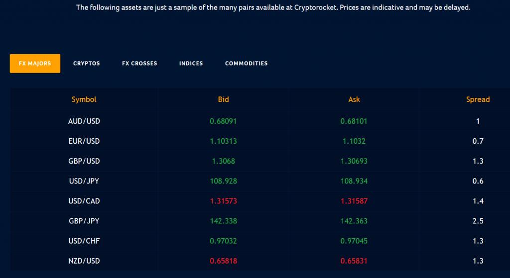 CryptoRocket Review: Trading Instruments