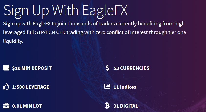 EagleFX Review: Broker Features