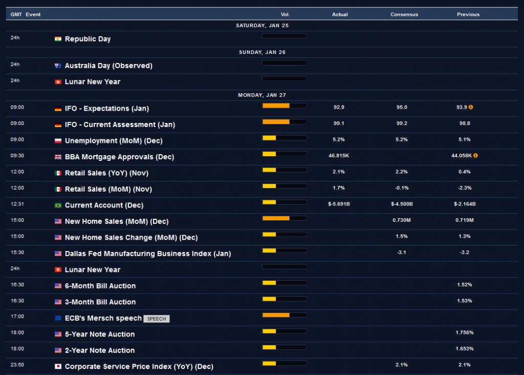 EagleFX Review: Economic Calendar