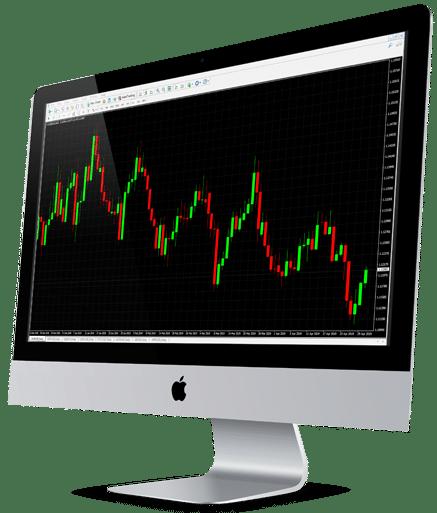 EagleFX Review: MT4 Desktop Platform