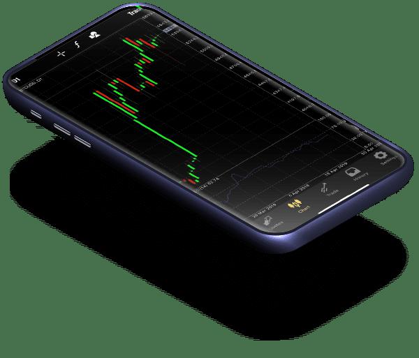 EagleFX Review: MT4 Mobile App
