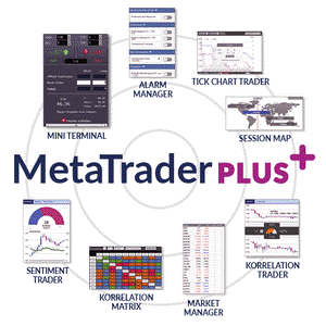 FXFlat Review: MetaTrader Plus