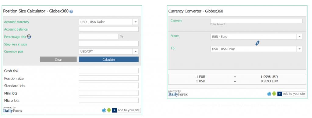 Globex360 Trading Calculators