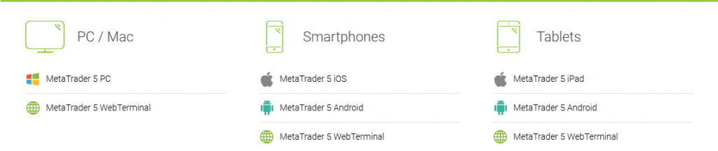 IFC Markets Review: MetaTrader 5 Platform