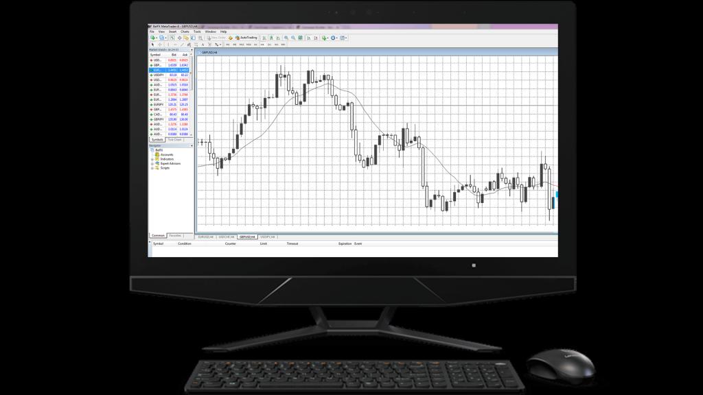 Nessfx Review: MetaTrader 4 Platform