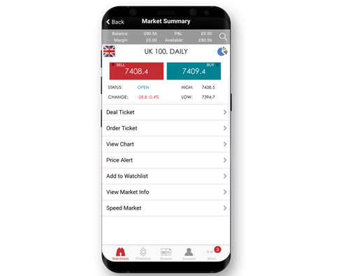 Spreadex Android Trading App