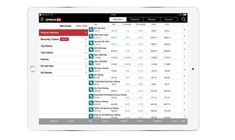 Spreadex iPad Trading App