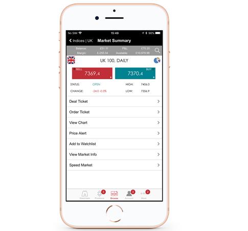 Spreadex iPhone Trading App
