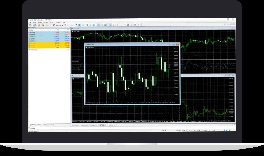 TIO Markets MetaTrader Platform