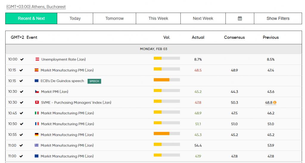 Trading.com Review: Economic Calendar