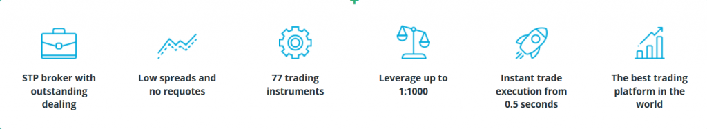 Weltrade Review: Broker Features