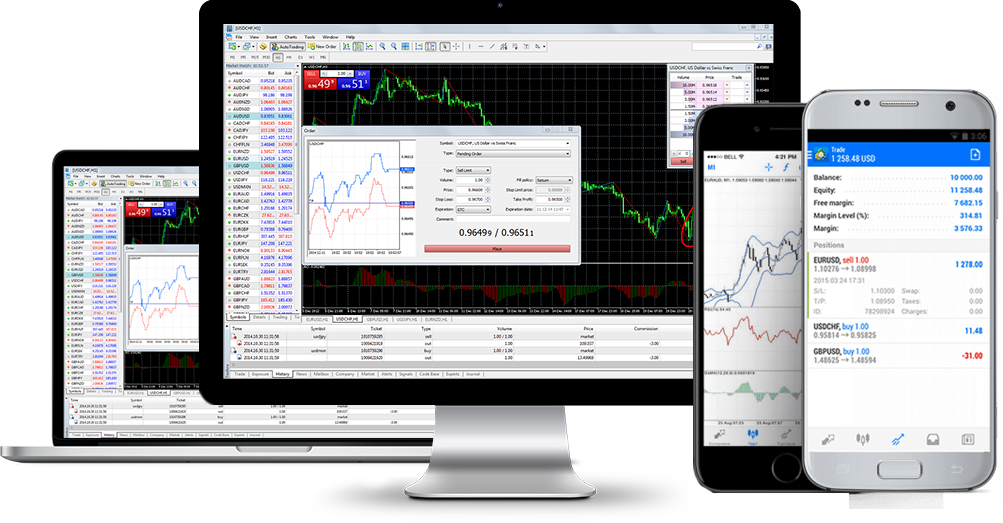 Weltrade Review: MetaTrader Platforms