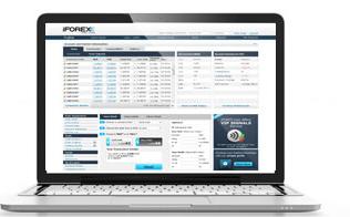 iFOREX Review: WebTrading Platform