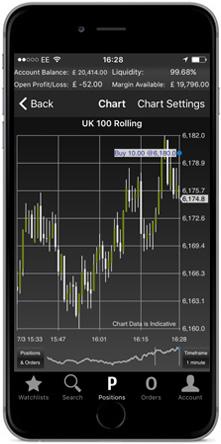 BUX Markets Review: TradeHub App