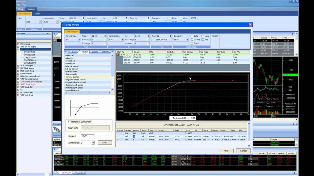 CapTrader Options Analysis Software