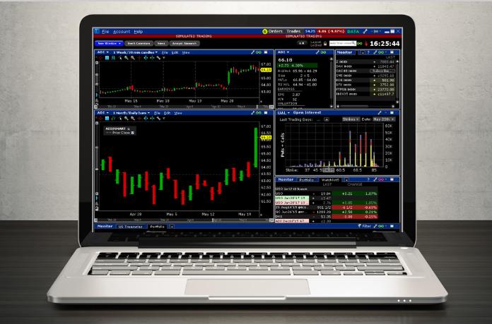 CapTrader Trader Workstation (TWS)