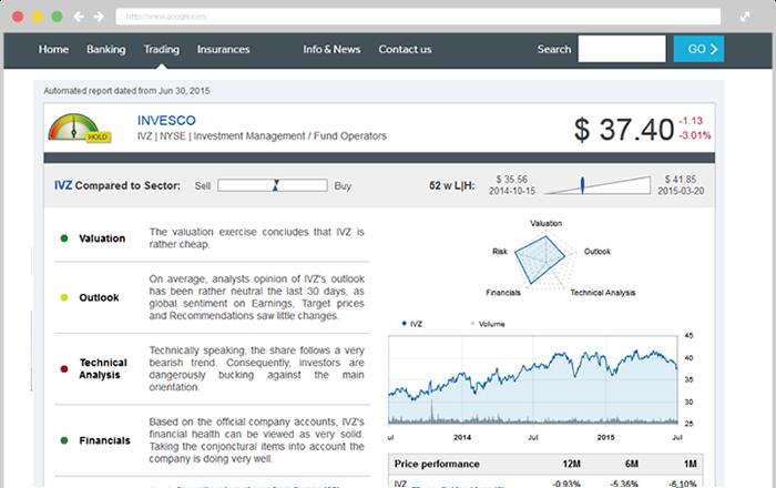 Keytrade Bank Review: Stock Profile