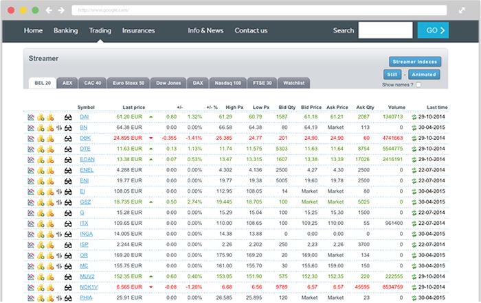 Keytrade Bank Review: Stock Streamer