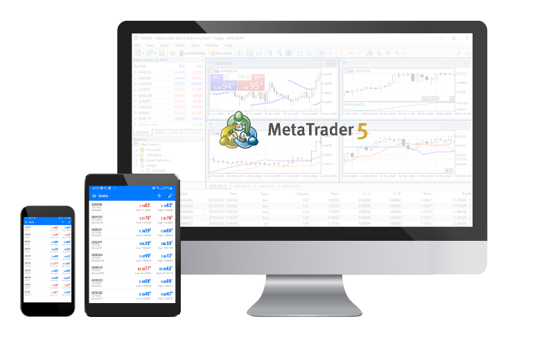 CryptoAltum Review: MetaTrader 5 (MT5) Trading Platform