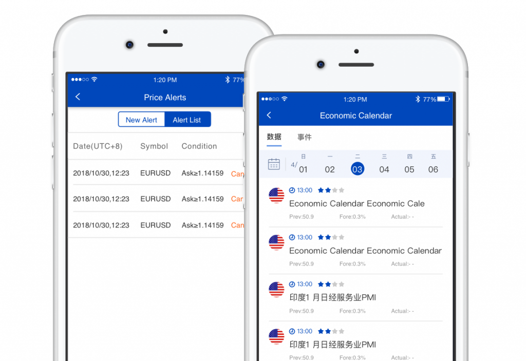 Mitrade Review: Mobile Trading App