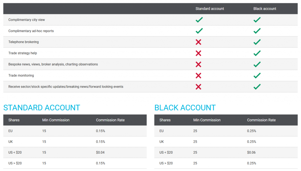 One Financial Markets Review: One Black Account