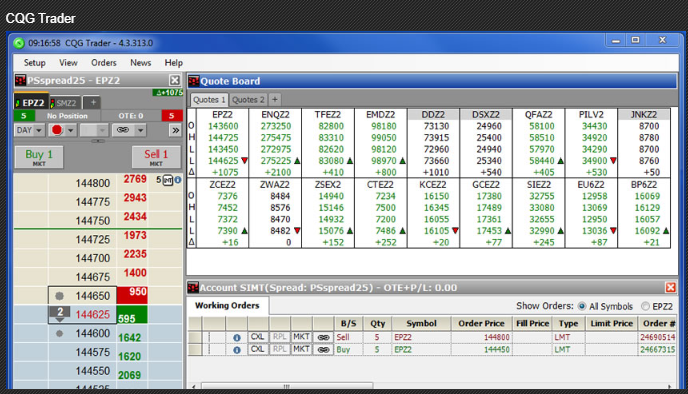 RCG Review: CQG Trader