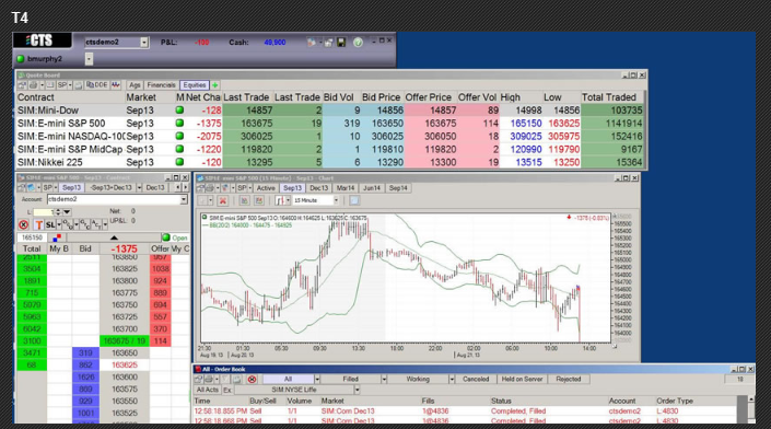 RCG Review: CTS T4 Trading Platform