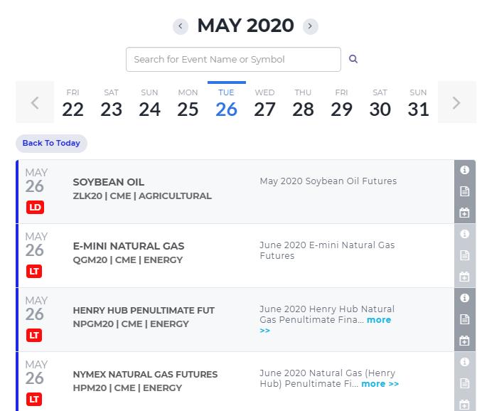 RCG Review: Futures Calendar
