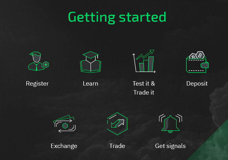 StormGain Review: Crypto Trading Features