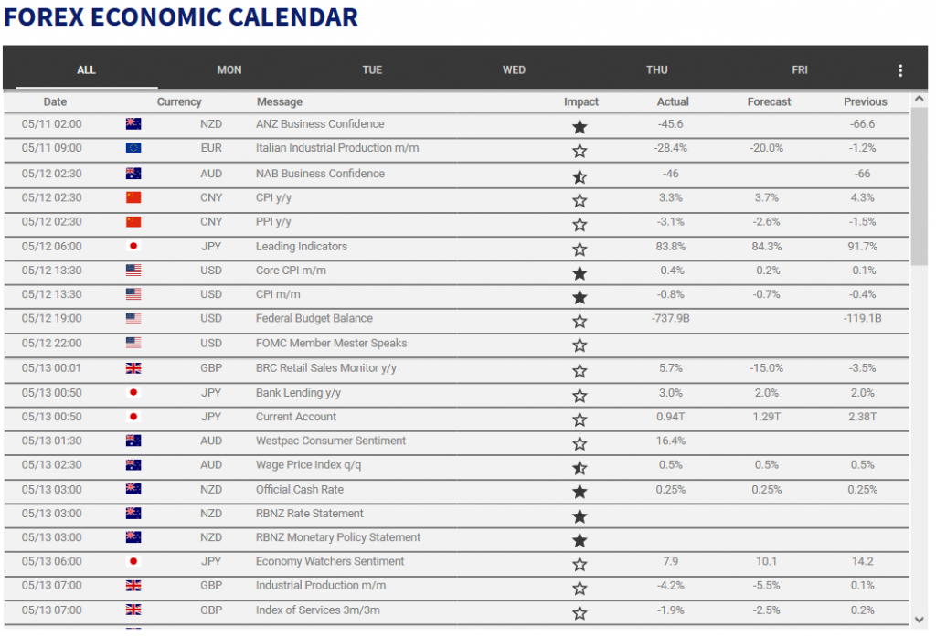 TradeATF Review: Economic Calendar