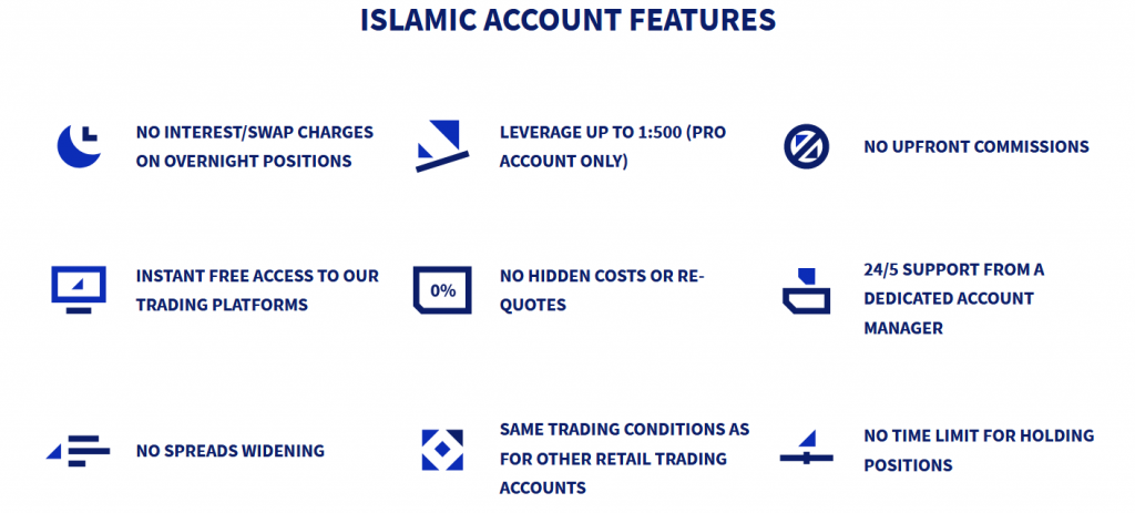 TradeATF Review: Islamic Trading Account