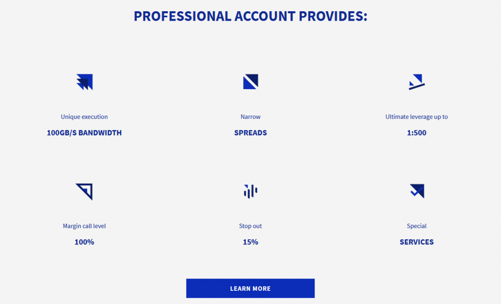 TradeATF Review: Professional Trading Account