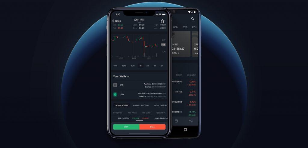 Bittrex Global Review: Bittrex App